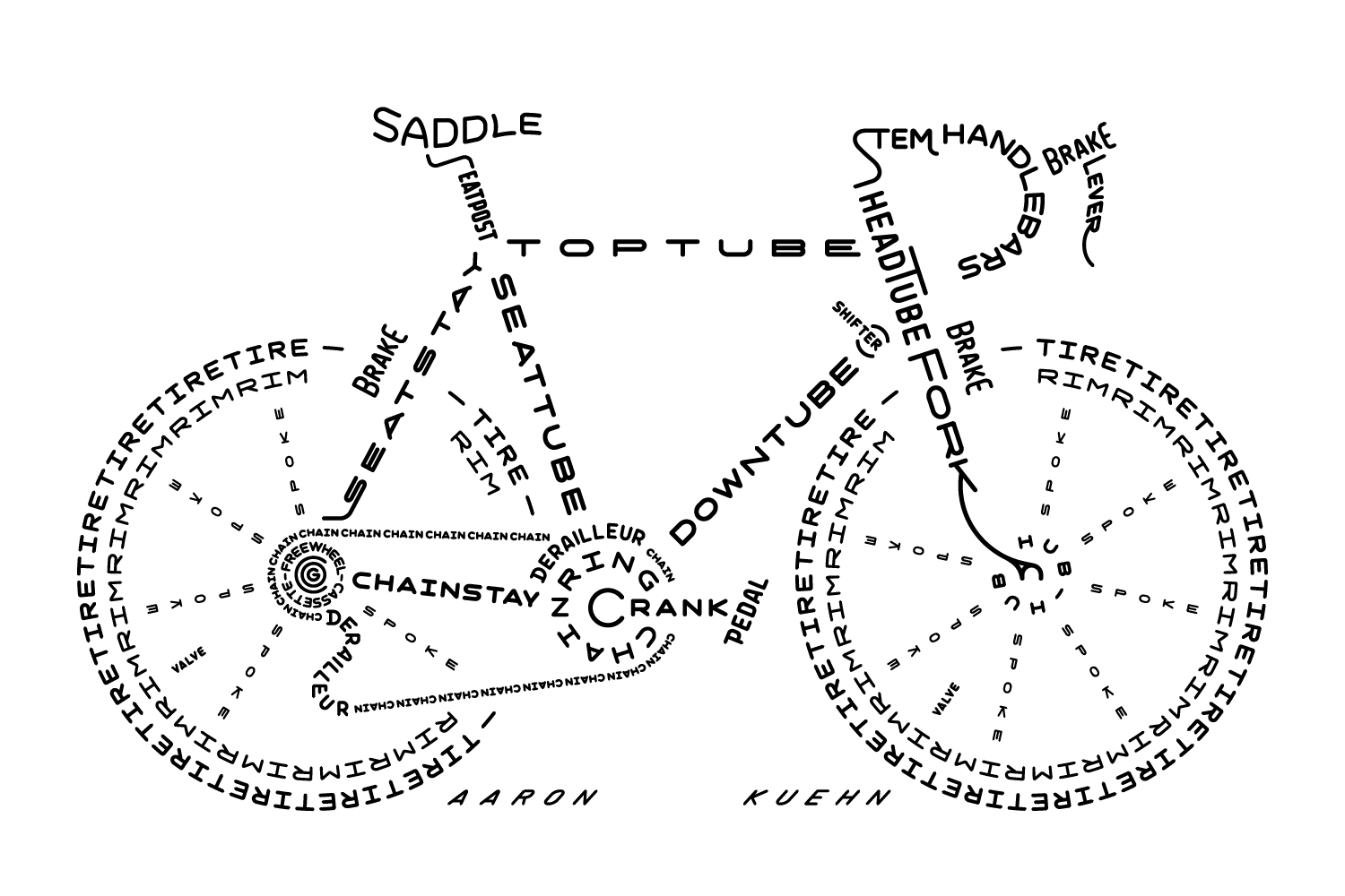 An anatomical diagram of a bicycle, composed of the names of component parts using typography.